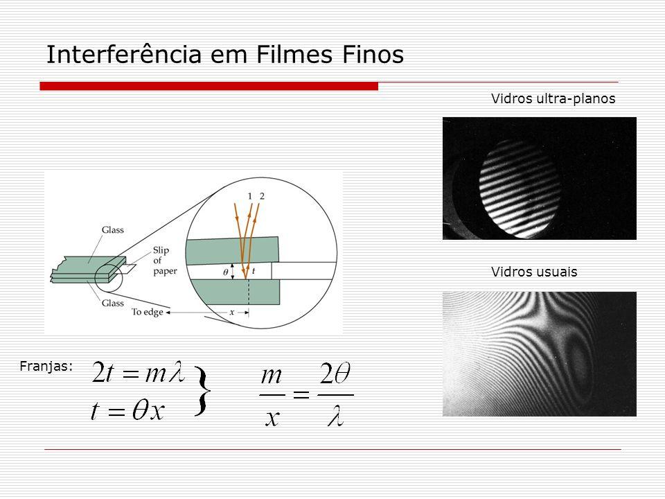 Vidros ultra-planos Interferência em Filmes Finos Vidros usuais Franjas:
