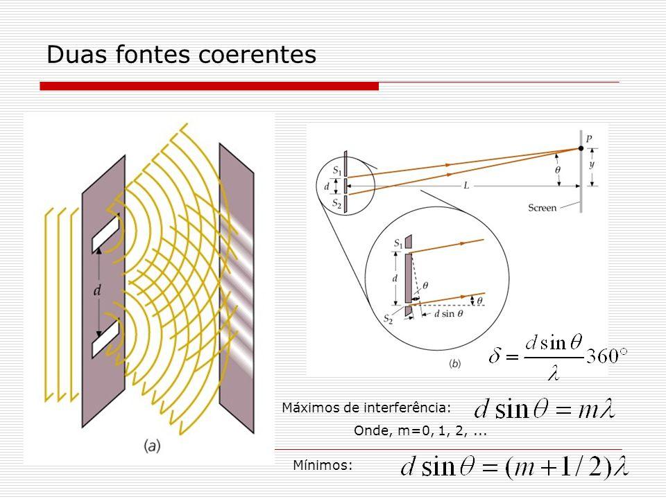 Duas fontes coerentes Máximos de interferência: Onde, m=0, 1, 2,... Mínimos:
