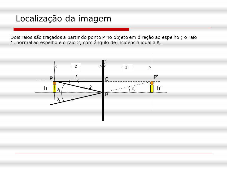 Localização da imagem Dois raios são traçados a partir do ponto P no objeto em direção ao espelho ; o raio 1, normal ao espelho e o raio 2, com ângulo
