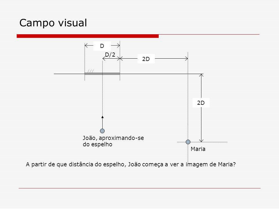 Campo visual 2D D João, aproximando-se do espelho Maria D/2 A partir de que distância do espelho, João começa a ver a imagem de Maria?