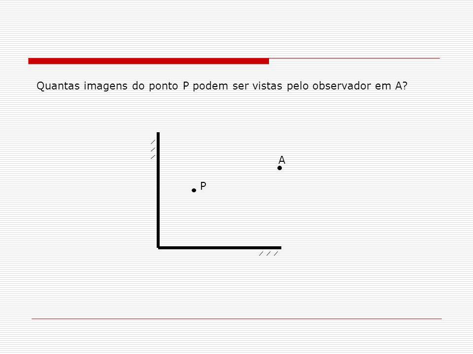 P Quantas imagens do ponto P podem ser vistas pelo observador em A? A