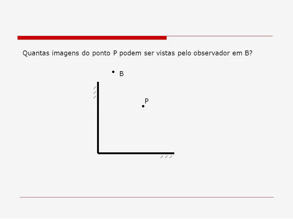Quantas imagens do ponto P podem ser vistas pelo observador em B? P B