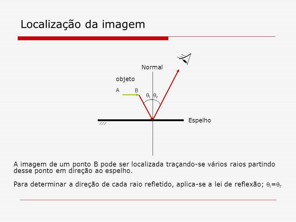 Localização da imagem objeto Espelho B A Normal A imagem de um ponto B pode ser localizada traçando-se vários raios partindo desse ponto em direção ao