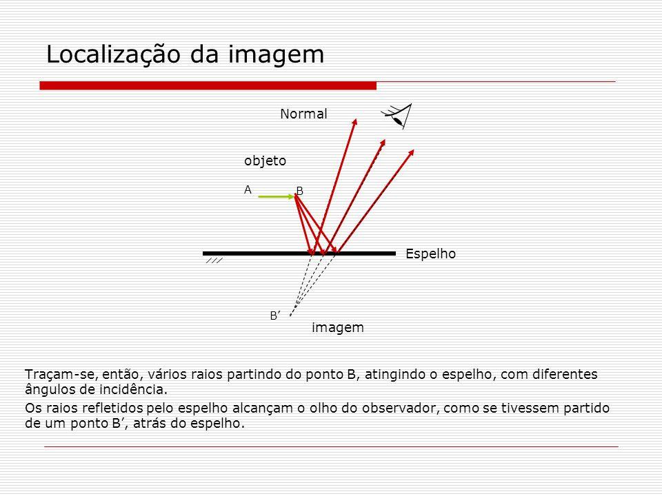 Localização da imagem Traçam-se, então, vários raios partindo do ponto B, atingindo o espelho, com diferentes ângulos de incidência. Os raios refletid