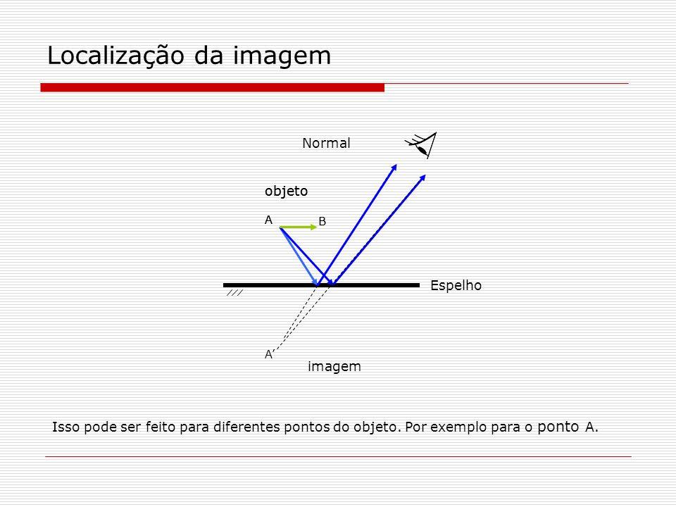 Localização da imagem objeto Espelho imagem B A A Isso pode ser feito para diferentes pontos do objeto. Por exemplo para o ponto A. objeto B A Normal