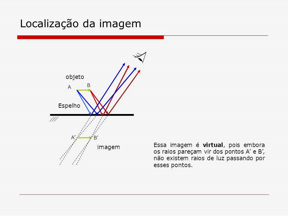 Localização da imagem Dois raios são traçados a partir do ponto P no objeto em direção ao espelho ; o raio 1, normal ao espelho e o raio 2, com ângulo de incidência igual a i.