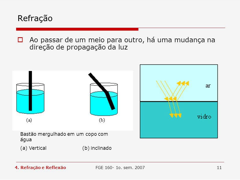 FGE 160- 1o. sem. 200711 Refração Ao passar de um meio para outro, há uma mudança na direção de propagação da luz Bastão mergulhado em um copo com águ
