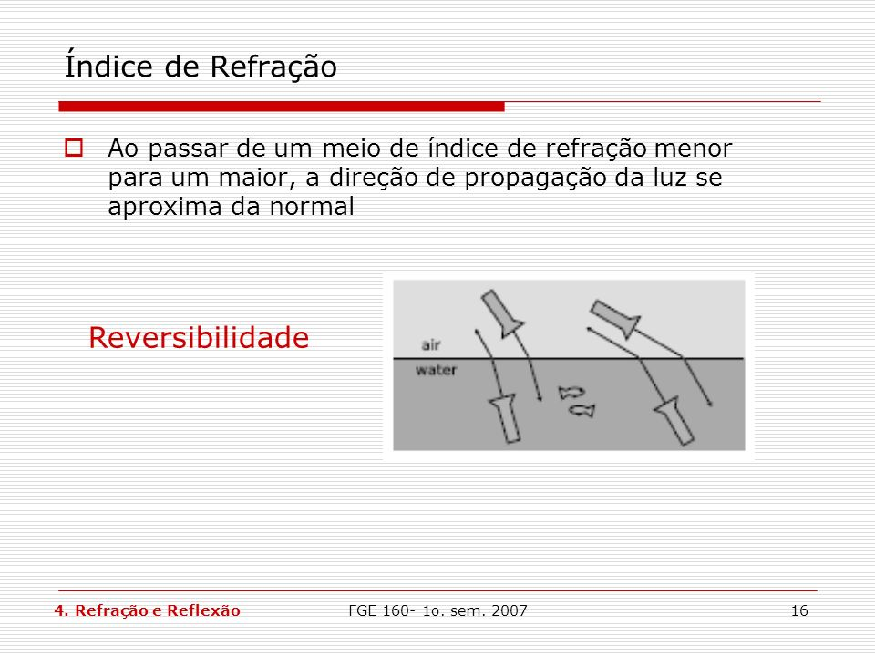 FGE 160- 1o. sem. 200716 Índice de Refração Ao passar de um meio de índice de refração menor para um maior, a direção de propagação da luz se aproxima