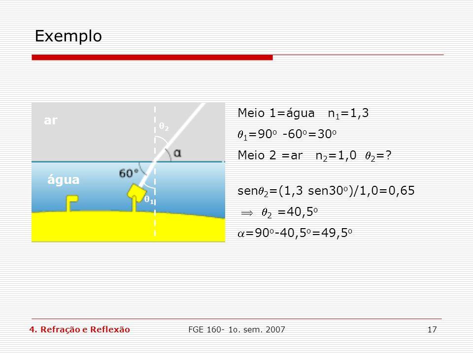 FGE 160- 1o. sem. 200717 Exemplo Meio 1=água n 1 =1,3 1 =90 o -60 o =30 o Meio 2 =ar n 2 =1,0 2 =? 4. Refração e Reflexão ar água 1 2 sen 2 =(1,3 sen3