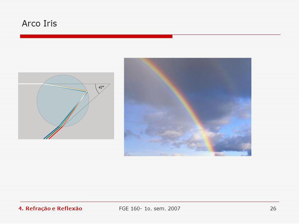 FGE 160- 1o. sem. 200726 Arco Iris 4. Refração e Reflexão