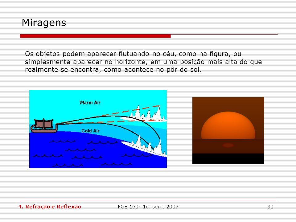 FGE 160- 1o. sem. 200730 Miragens Os objetos podem aparecer flutuando no céu, como na figura, ou simplesmente aparecer no horizonte, em uma posição ma