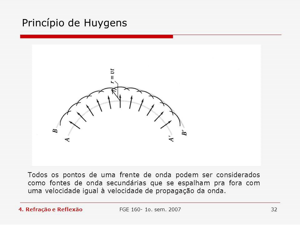 FGE 160- 1o. sem. 200732 Princípio de Huygens 4. Refração e Reflexão Todos os pontos de uma frente de onda podem ser considerados como fontes de onda