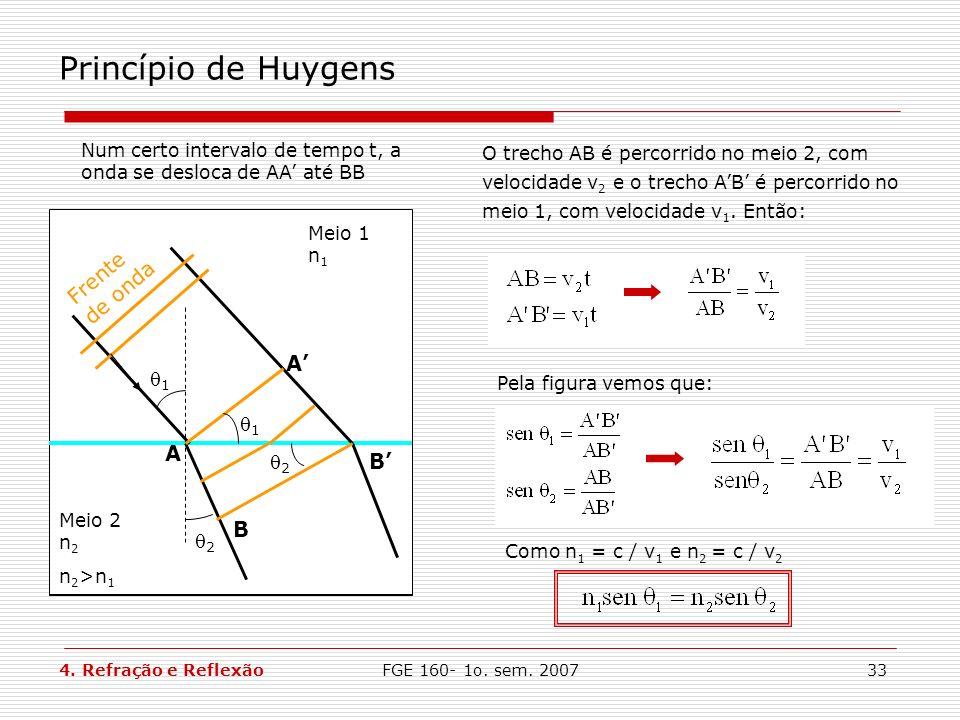 FGE 160- 1o. sem. 200733 Princípio de Huygens Num certo intervalo de tempo t, a onda se desloca de AA até BB O trecho AB é percorrido no meio 2, com v