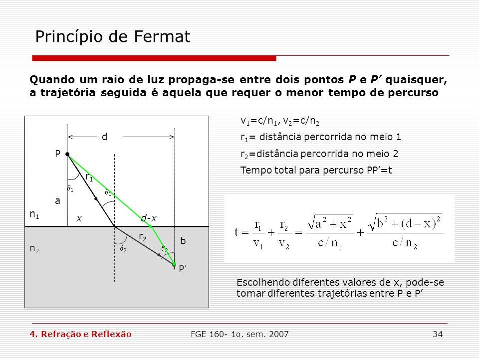 FGE 160- 1o. sem. 200734 Princípio de Fermat Quando um raio de luz propaga-se entre dois pontos P e P quaisquer, a trajetória seguida é aquela que req