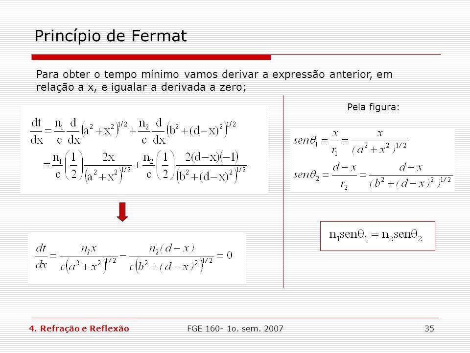 FGE 160- 1o. sem. 200735 Princípio de Fermat Para obter o tempo mínimo vamos derivar a expressão anterior, em relação a x, e igualar a derivada a zero