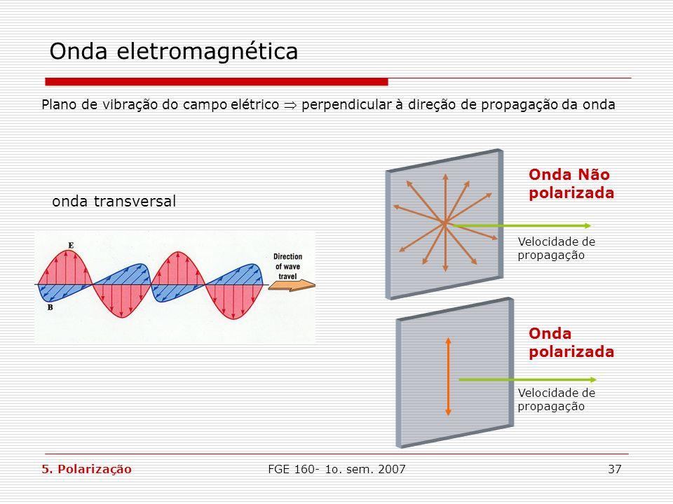 FGE 160- 1o. sem. 200737 Onda eletromagnética onda transversal Plano de vibração do campo elétrico perpendicular à direção de propagação da onda Veloc