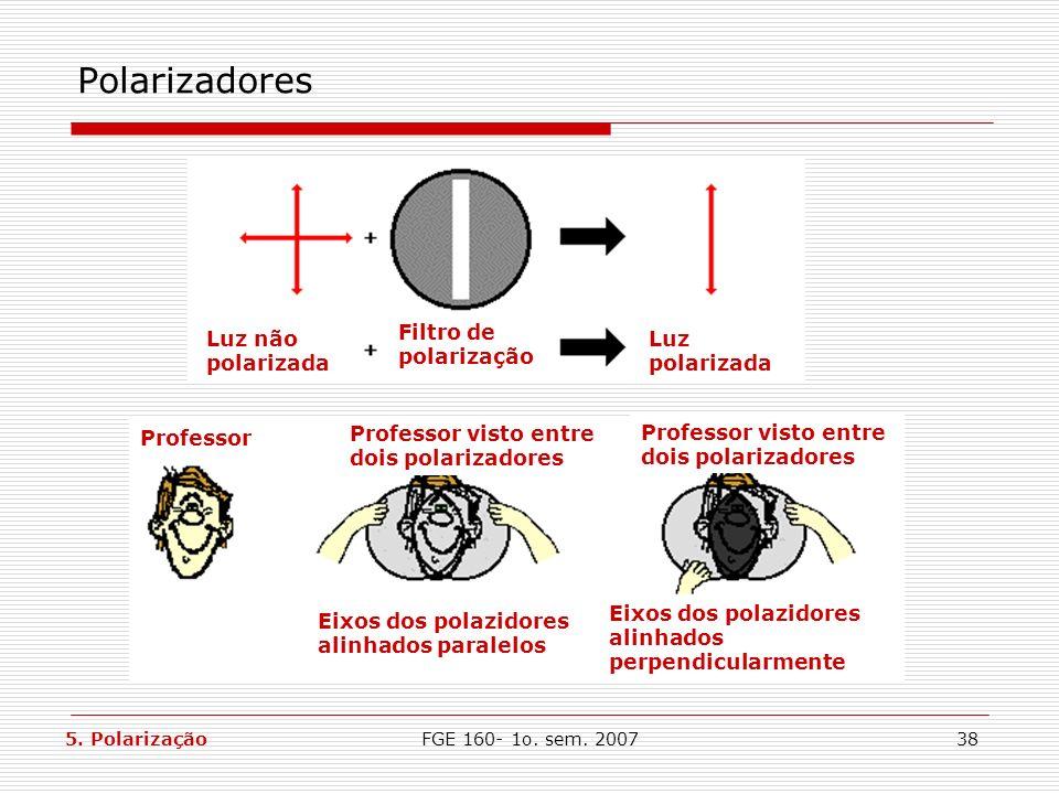 FGE 160- 1o. sem. 200738 Polarizadores Luz não polarizada Filtro de polarização Luz polarizada Professor Professor visto entre dois polarizadores Eixo