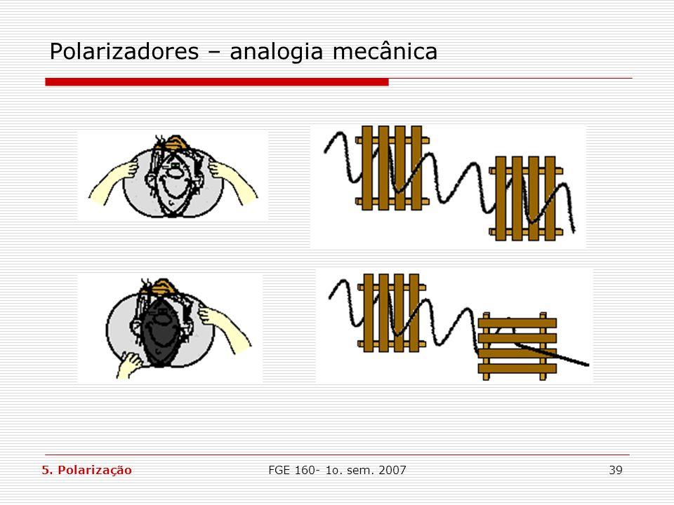 FGE 160- 1o. sem. 200739 Polarizadores – analogia mecânica 5. Polarização