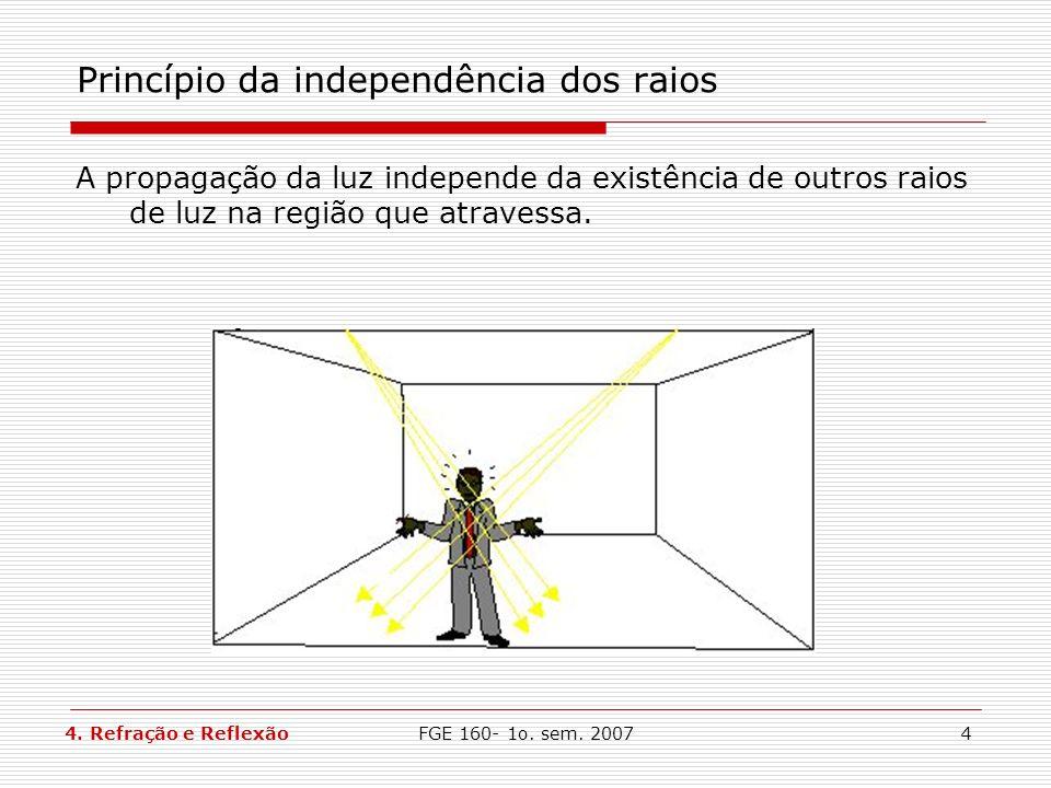 FGE 160- 1o. sem. 20074 Princípio da independência dos raios A propagação da luz independe da existência de outros raios de luz na região que atravess