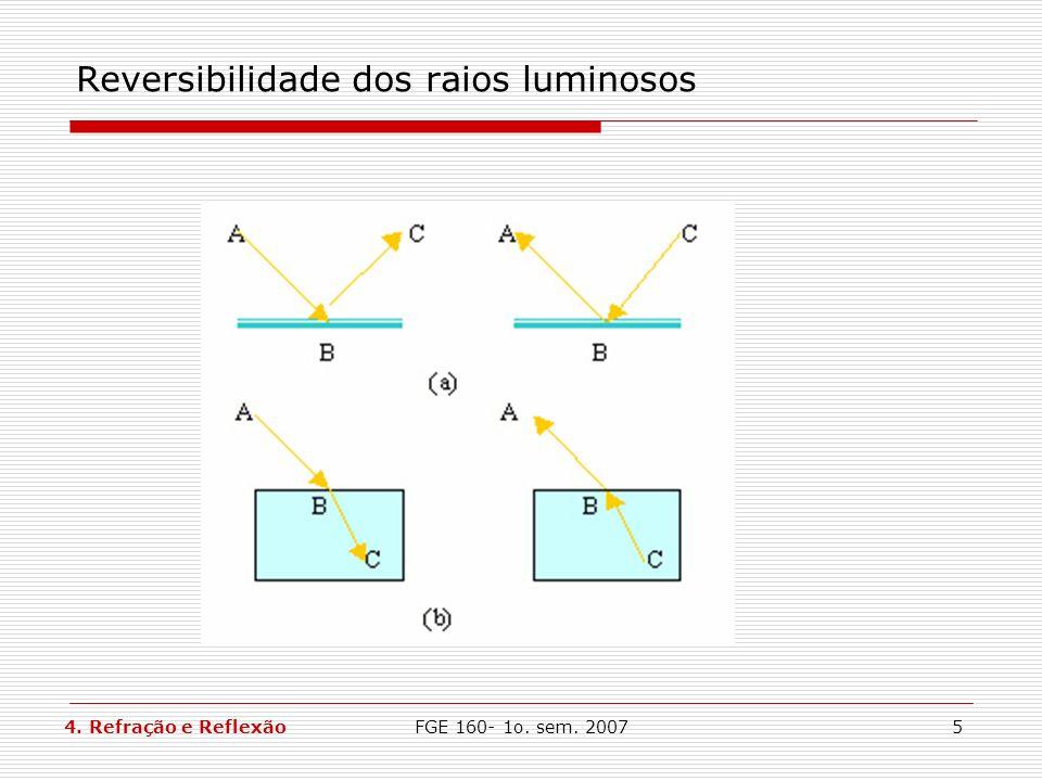 FGE 160- 1o. sem. 20075 Reversibilidade dos raios luminosos 4. Refração e Reflexão