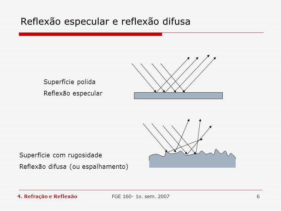 FGE 160- 1o. sem. 20076 Reflexão especular e reflexão difusa Superfície polida Reflexão especular Superfície com rugosidade Reflexão difusa (ou espalh