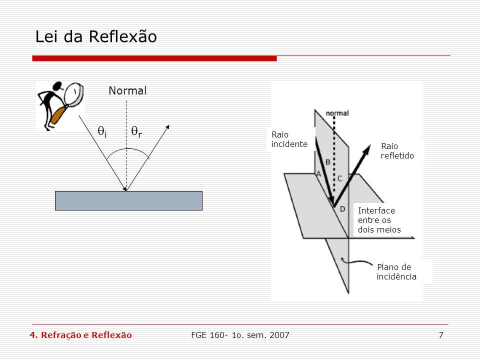 FGE 160- 1o. sem. 20077 Lei da Reflexão i r Normal Plano de incidência Raio refletido Raio incidente Interface entre os dois meios 4. Refração e Refle