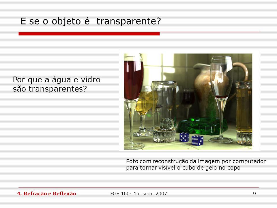 FGE 160- 1o. sem. 20079 E se o objeto é transparente? Por que a água e vidro são transparentes? Foto com reconstrução da imagem por computador para to