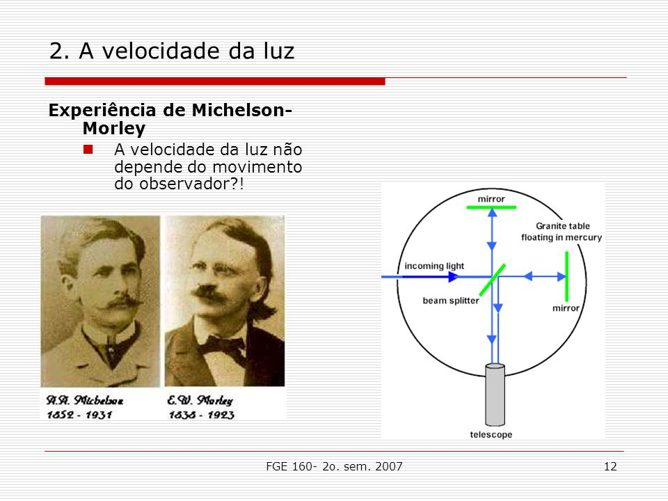 FGE 160- 2o. sem. 200712 2. A velocidade da luz Experiência de Michelson- Morley A velocidade da luz não depende do movimento do observador?!