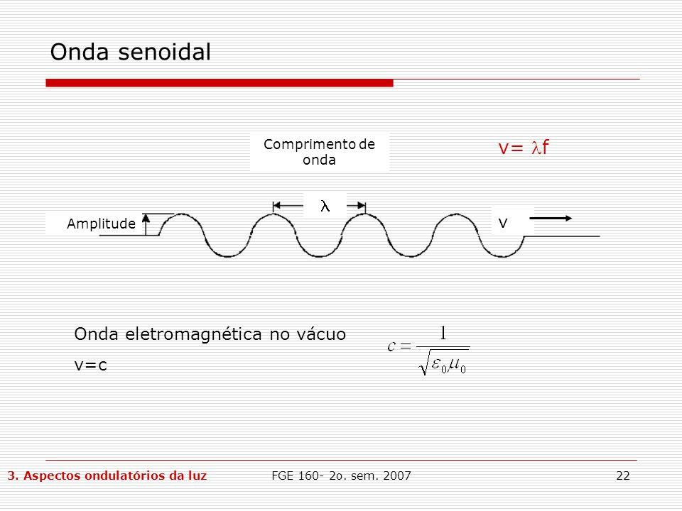 FGE 160- 2o. sem. 200722 Onda senoidal v= f Amplitude Comprimento de onda v Onda eletromagnética no vácuo v=c 3. Aspectos ondulatórios da luz