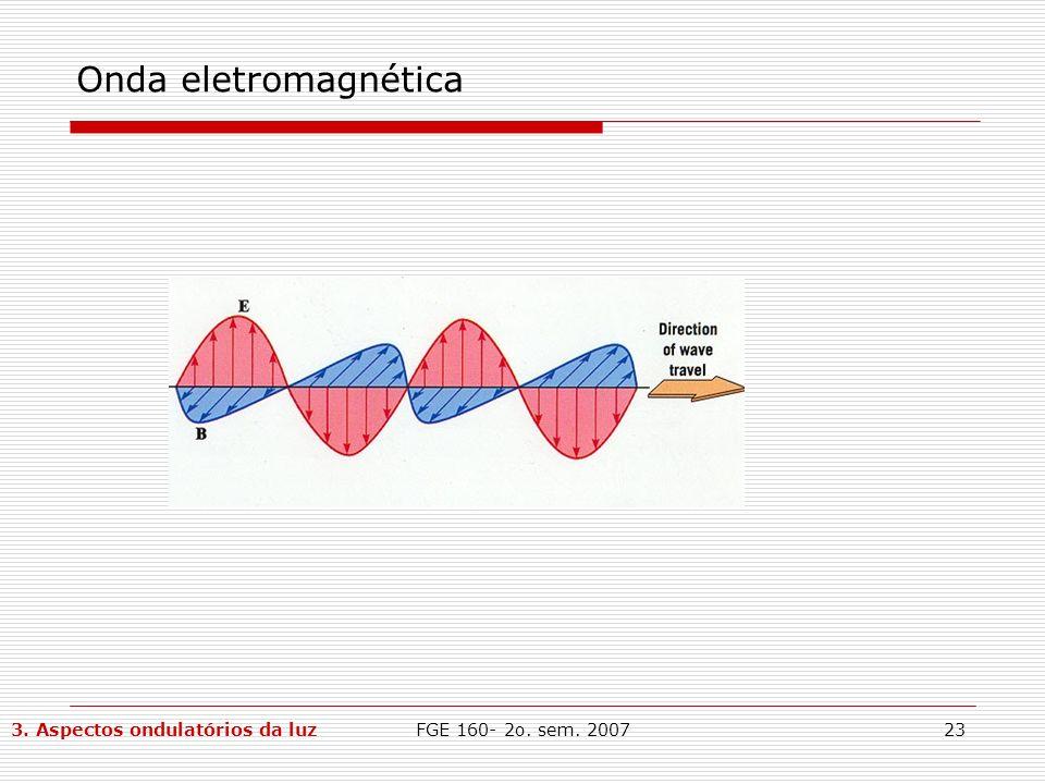 FGE 160- 2o. sem. 200723 Onda eletromagnética 3. Aspectos ondulatórios da luz