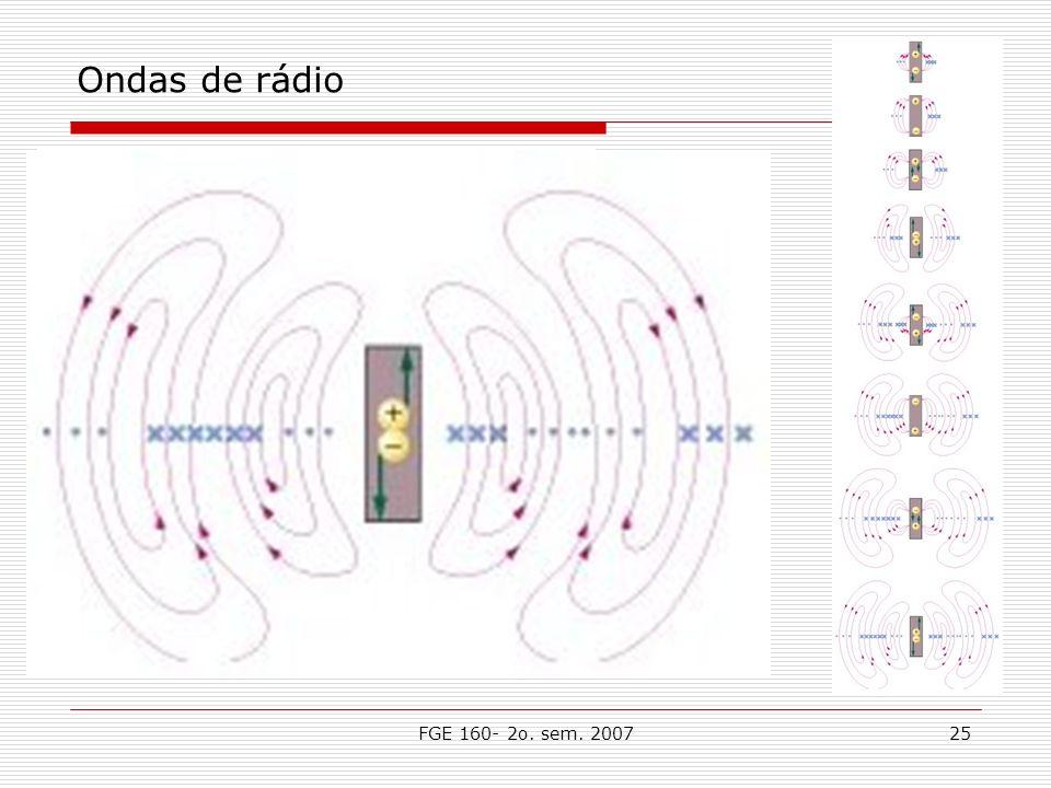 FGE 160- 2o. sem. 200725 Ondas de rádio