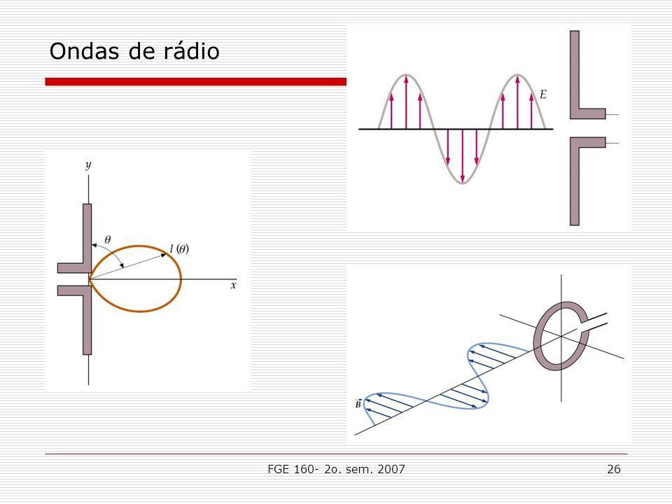 FGE 160- 2o. sem. 200726 Ondas de rádio