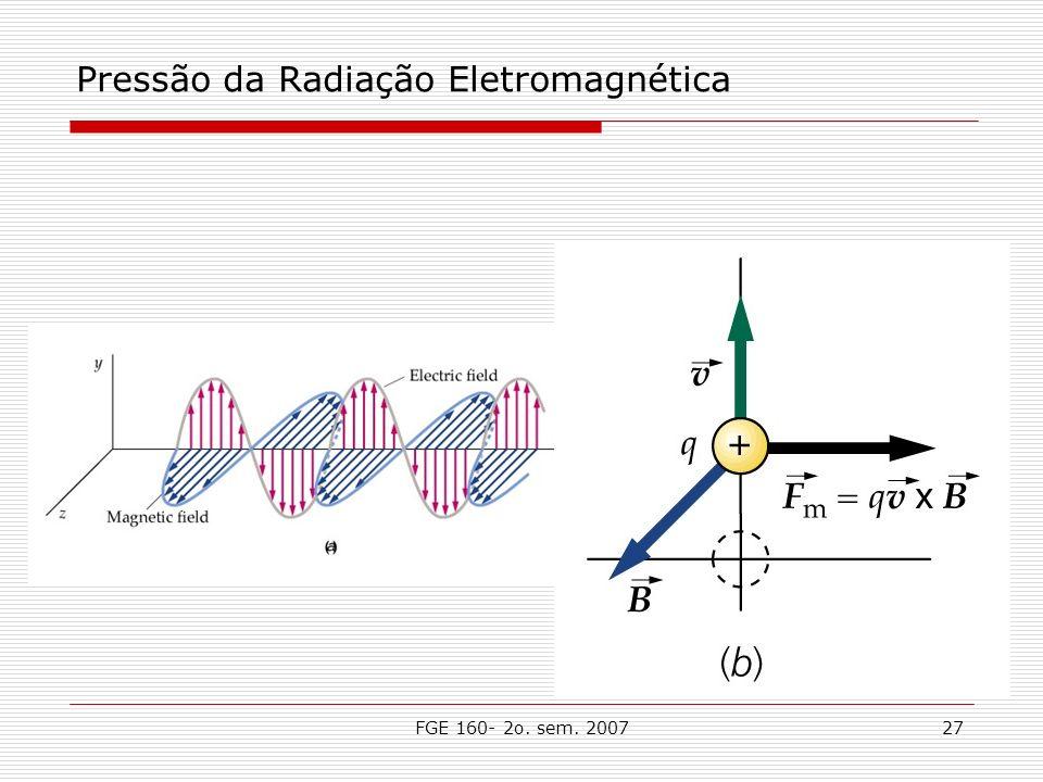 FGE 160- 2o. sem. 200727 Pressão da Radiação Eletromagnética