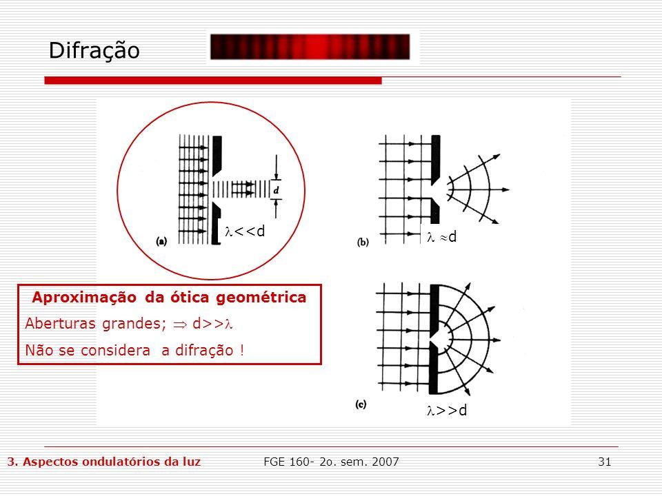 FGE 160- 2o. sem. 200731 Difração <<d d >>d Aproximação da ótica geométrica Aberturas grandes; d>> Não se considera a difração ! 3. Aspectos ondulatór