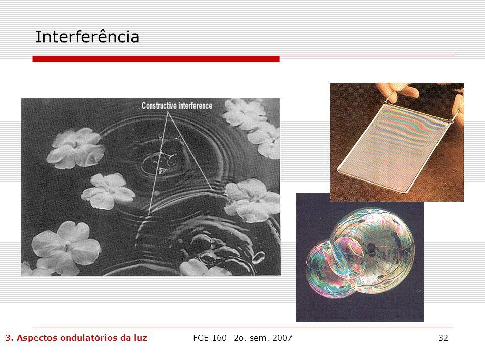 FGE 160- 2o. sem. 200732 Interferência 3. Aspectos ondulatórios da luz