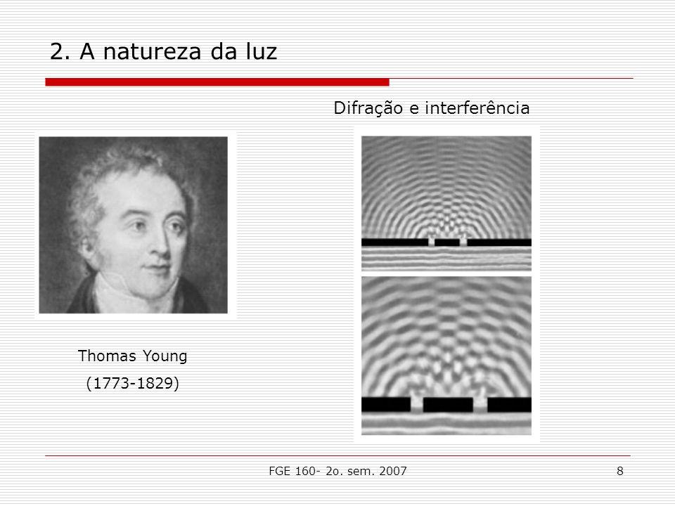 FGE 160- 2o. sem. 20078 2. A natureza da luz Difração e interferência Thomas Young (1773-1829)