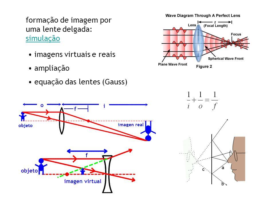 formação de imagem por uma lente delgada: simulação simulação imagens virtuais e reais ampliação equação das lentes (Gauss)