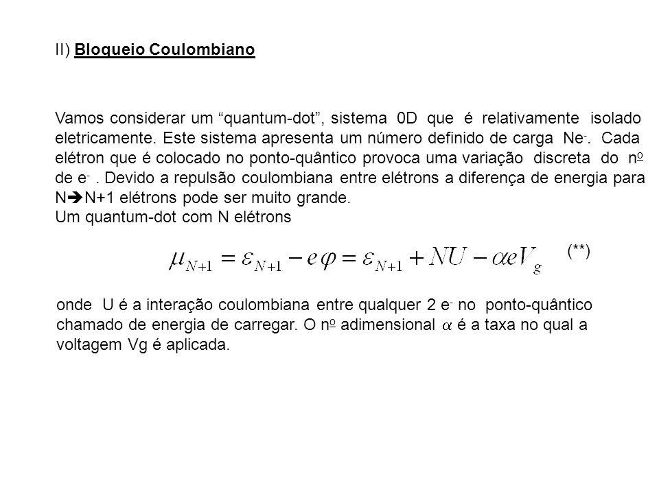 II) Bloqueio Coulombiano Vamos considerar um quantum-dot, sistema 0D que é relativamente isolado eletricamente. Este sistema apresenta um número defin