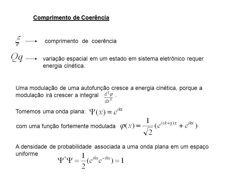 Comprimento de Coerência comprimento de coerência variação espacial em um estado em sistema eletrônico requer energia cinética. Uma modulação de uma a