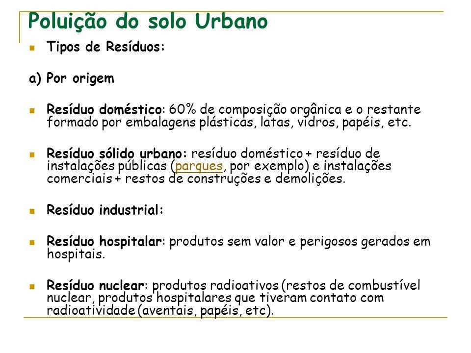 Poluição do solo Urbano Tipos de Resíduos: a) Por origem Resíduo doméstico: 60% de composição orgânica e o restante formado por embalagens plásticas,