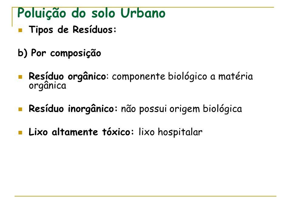 Poluição do solo Urbano Tipos de Resíduos: b) Por composição Resíduo orgânico: componente biológico a matéria orgânica Resíduo inorgânico: não possui