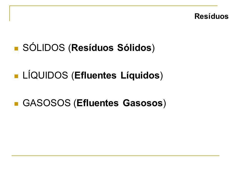 SÓLIDOS (Resíduos Sólidos) LÍQUIDOS (Efluentes Líquidos) GASOSOS (Efluentes Gasosos) Resíduos