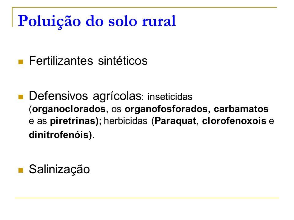 Poluição do solo rural Fertilizantes sintéticos Defensivos agrícolas : inseticidas (organoclorados, os organofosforados, carbamatos e as piretrinas);