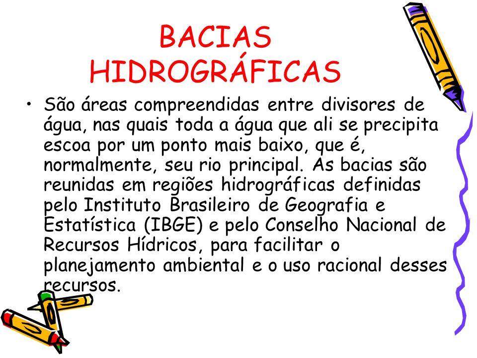 AS BACIAS HIDROGRÁFICAS DO BRASIL