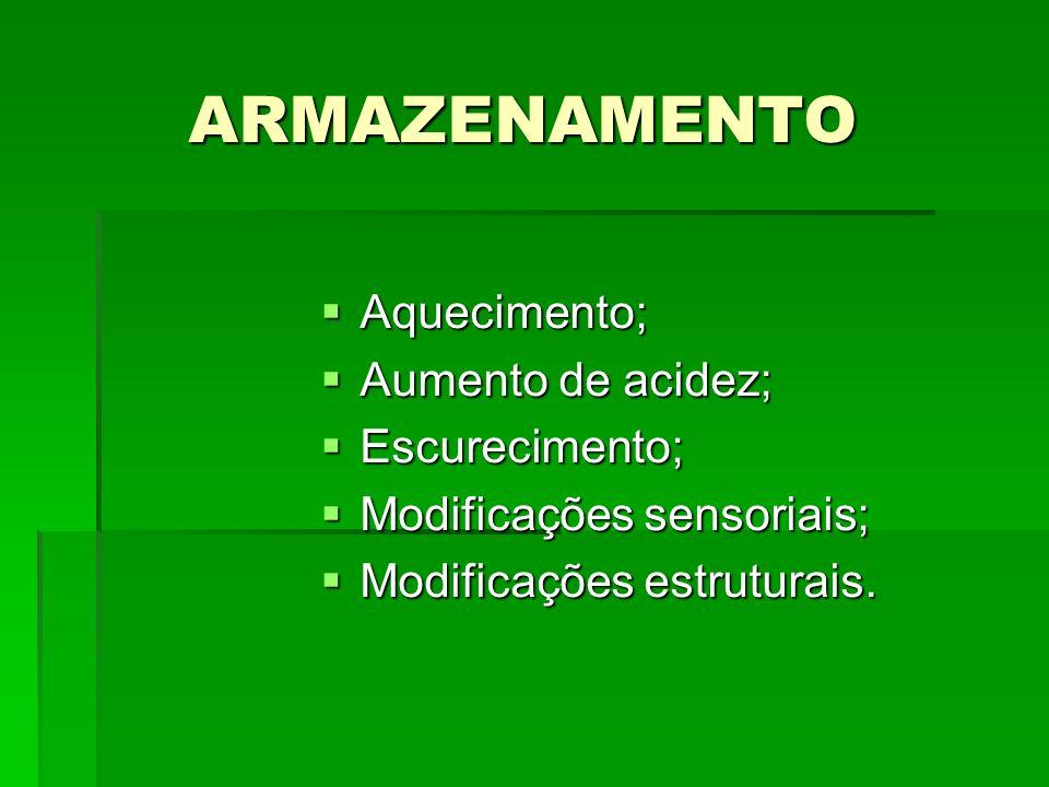 ARMAZENAMENTO Aquecimento; Aquecimento; Aumento de acidez; Aumento de acidez; Escurecimento; Escurecimento; Modificações sensoriais; Modificações sens