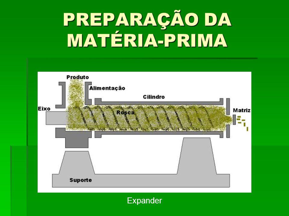 PREPARAÇÃO DA MATÉRIA-PRIMA Expander