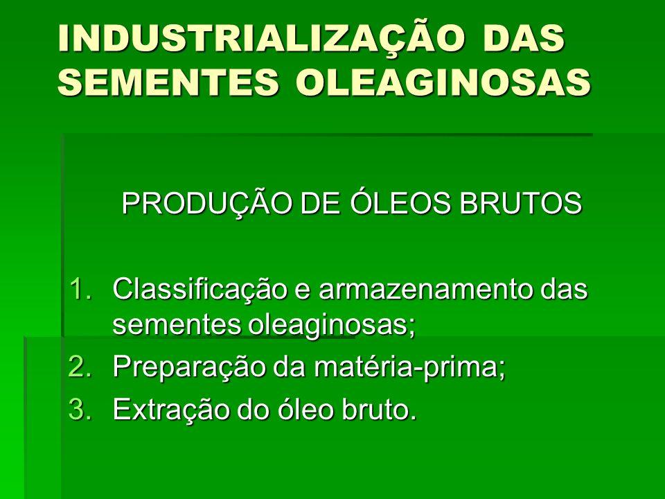 INDUSTRIALIZAÇÃO DAS SEMENTES OLEAGINOSAS PRODUÇÃO DE ÓLEOS BRUTOS 1.Classificação e armazenamento das sementes oleaginosas; 2.Preparação da matéria-p