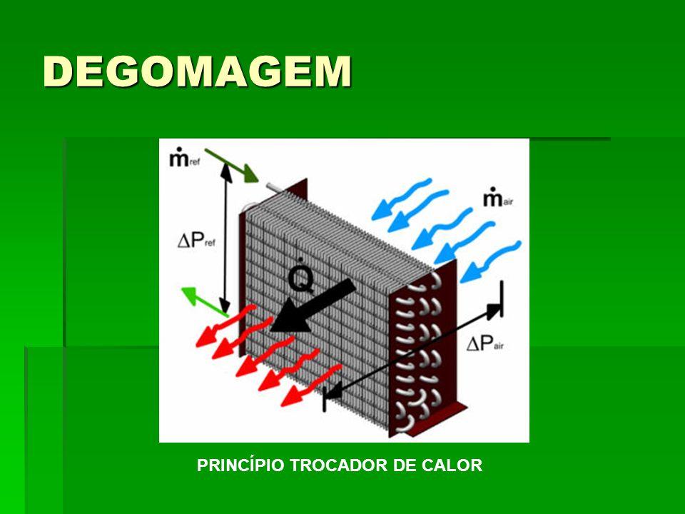 DEGOMAGEM PRINCÍPIO TROCADOR DE CALOR