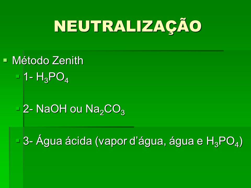NEUTRALIZAÇÃO Método Zenith Método Zenith 1- H 3 PO 4 1- H 3 PO 4 2- NaOH ou Na 2 CO 3 2- NaOH ou Na 2 CO 3 3- Água ácida (vapor dágua, água e H 3 PO
