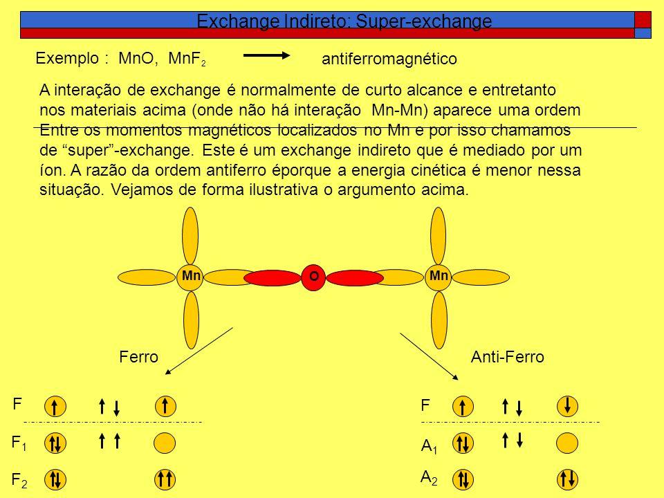 Exchange Indireto: Super-exchange Exemplo : MnO, MnF 2 antiferromagnético A interação de exchange é normalmente de curto alcance e entretanto nos mate